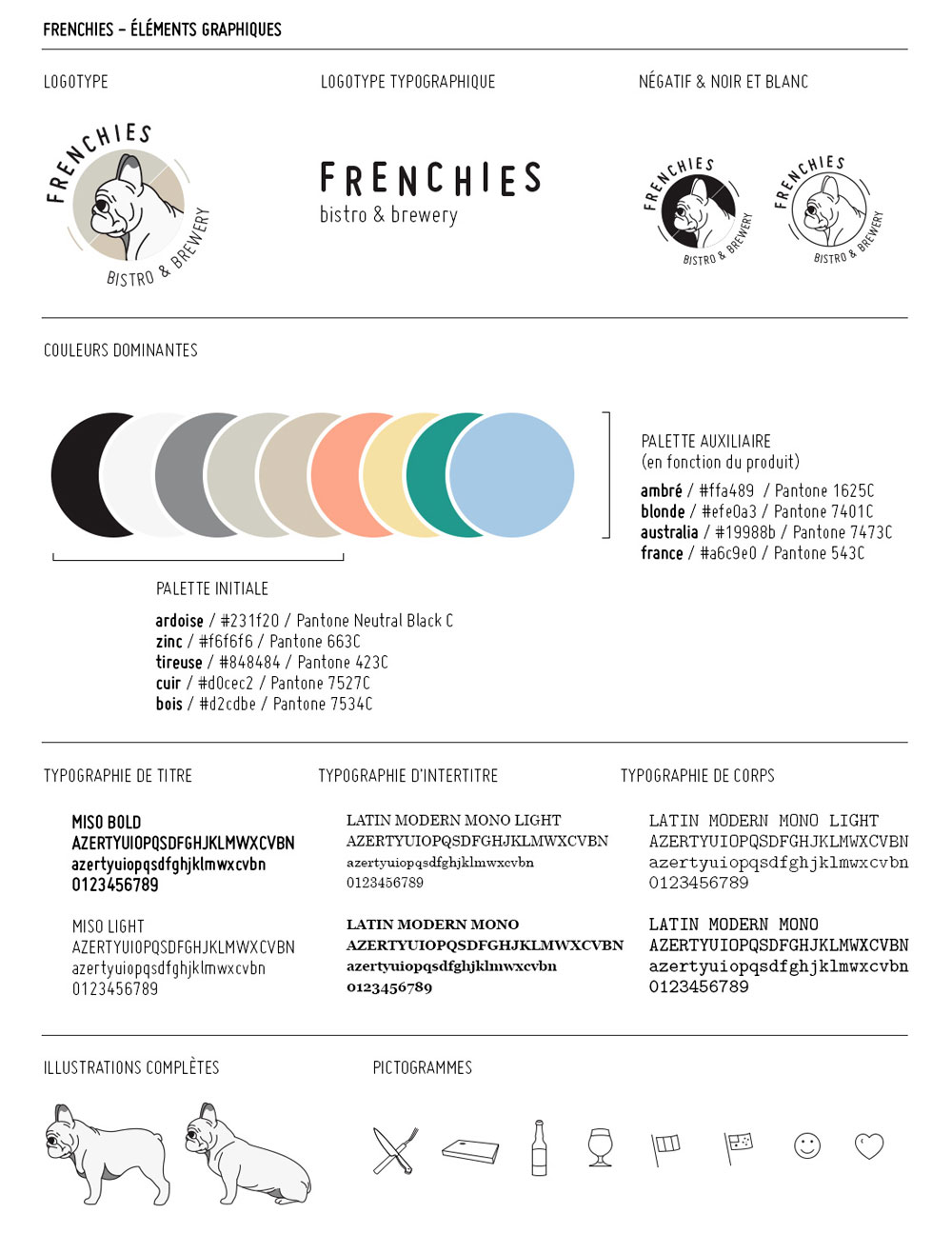 Charte graphique © Frenchies Bistro & Brewery